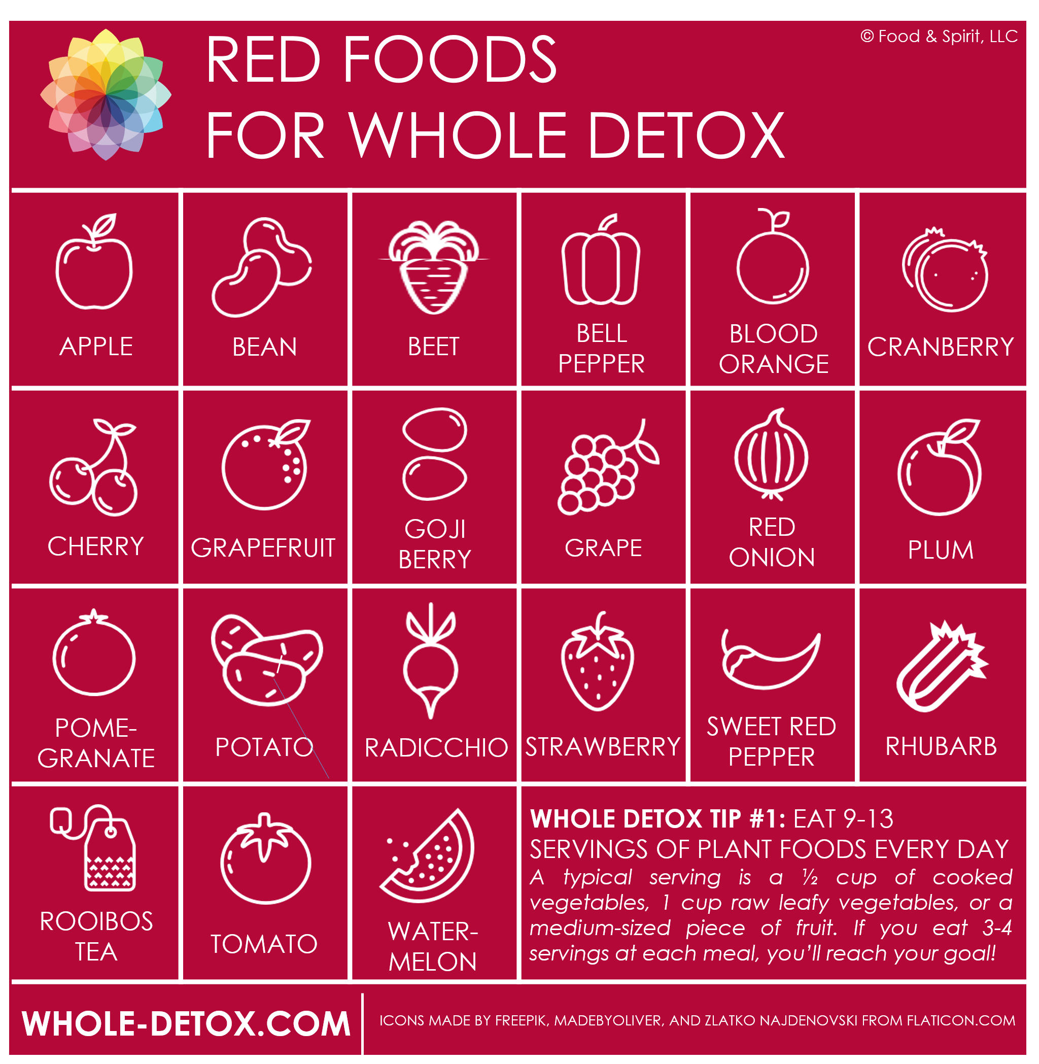 Red Phyto Infographic